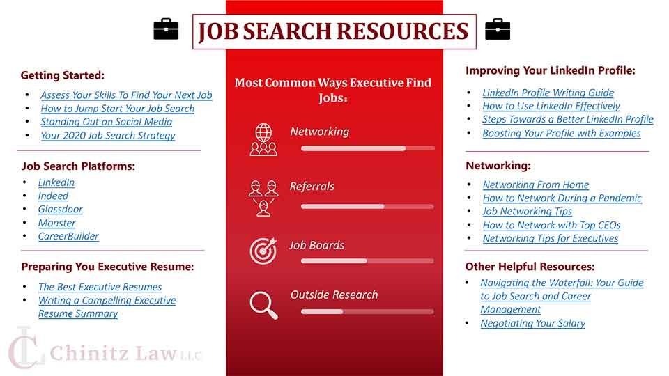 job search pdf image